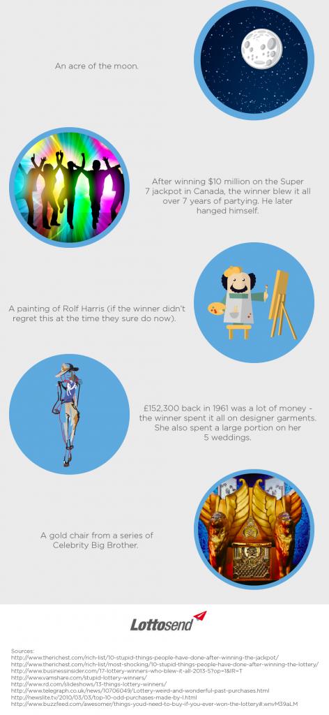 Lottosend Infographic 3