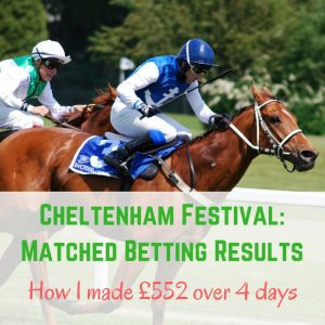 Cheltenham Festival: Matched Betting Results