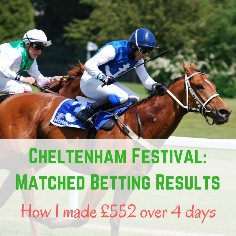 cheltenham-festival_-matched-betting-results