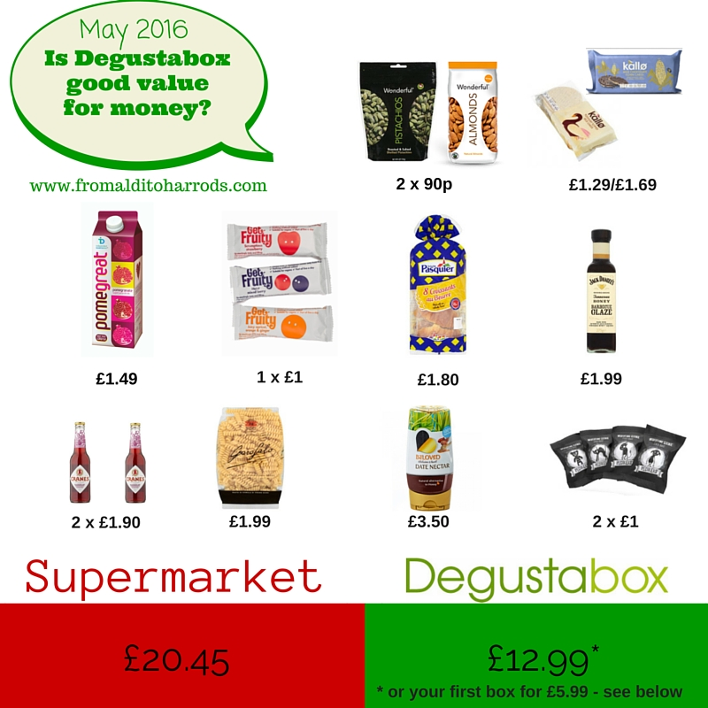 Degustabox May 2016 review and get £7 off Degustabox