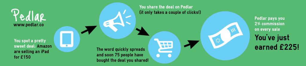 Pedlar infographic