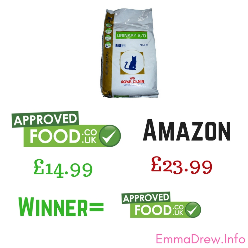 approved-food-royal-canin-price-comparison