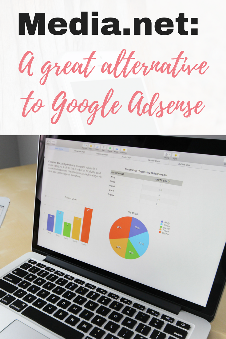 A great alternative to Google Adsense