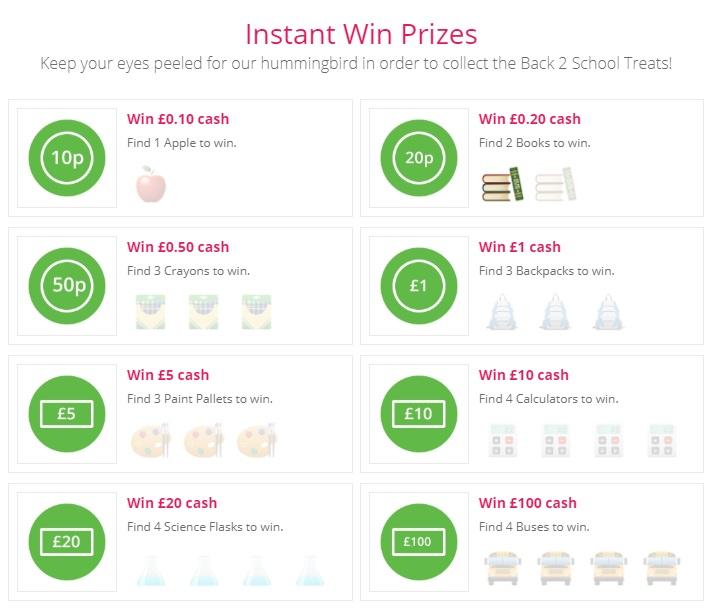 TopCashBack Back 2 School Treats Giveaway Prizes